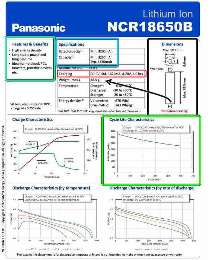 karta katalogowa ogniwa Panasonic