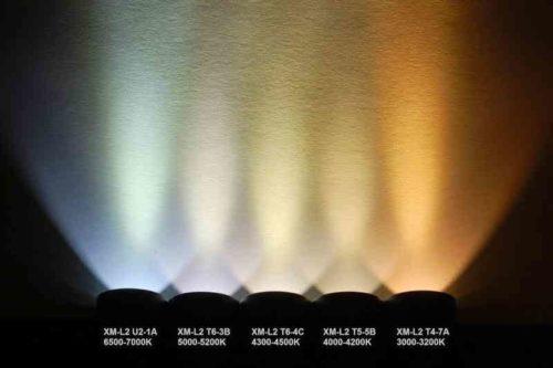 Barwy diody XM-L2
